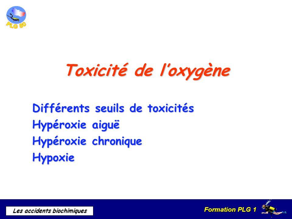 Toxicité de l'oxygène Différents seuils de toxicités Hypéroxie aiguë
