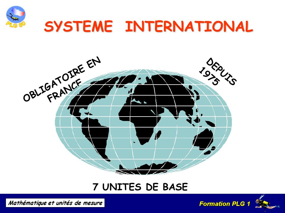 SYSTEME INTERNATIONAL