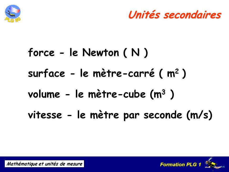 surface - le mètre-carré ( m2 ) volume - le mètre-cube (m3 )