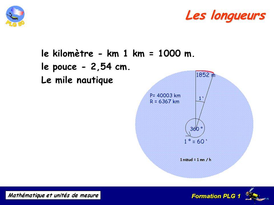 Les longueurs le kilomètre - km 1 km = 1000 m. le pouce - 2,54 cm.