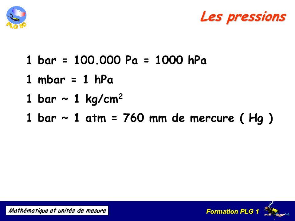 Les pressions 1 bar = 100.000 Pa = 1000 hPa 1 mbar = 1 hPa