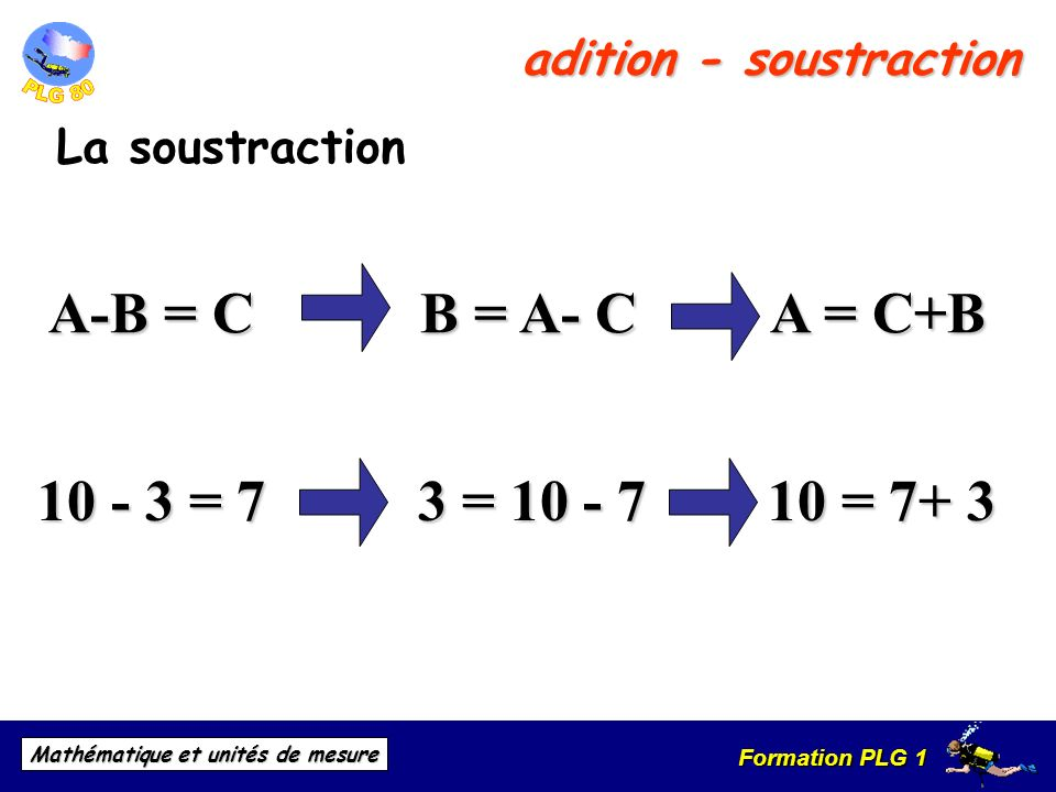 adition - soustraction