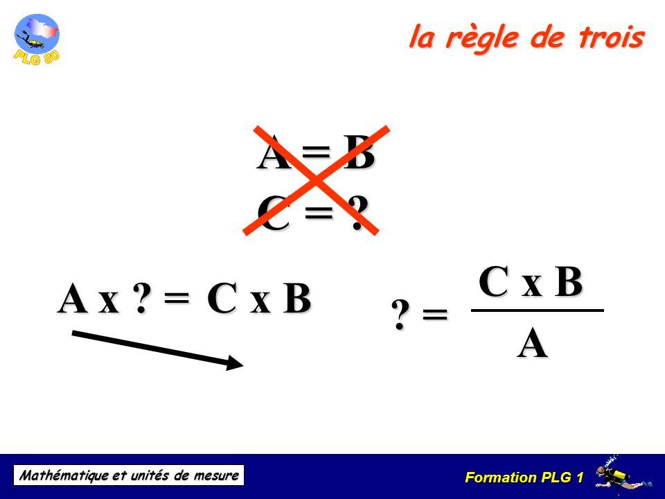 la règle de trois A = B C = C x B A A x = C x B =