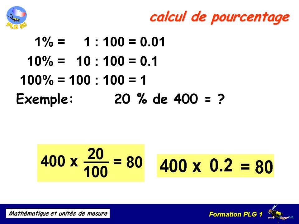 calcul de pourcentage1% = 1 : 100 = 0.01.10% = 10 : 100 = 0.1.