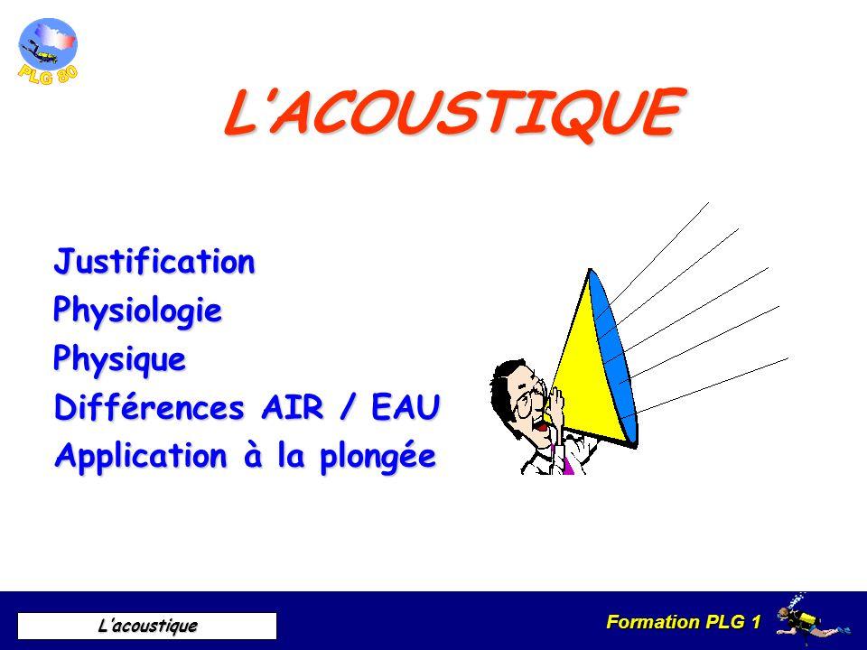 L'ACOUSTIQUE Justification Physiologie Physique Différences AIR / EAU