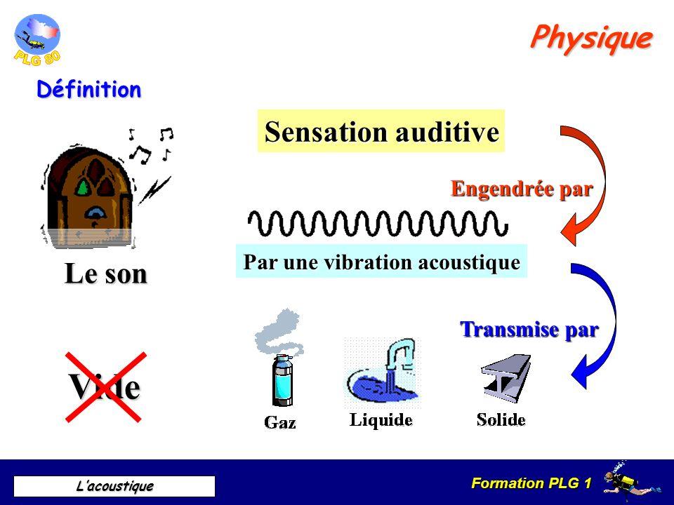 Vide Physique Sensation auditive Le son Définition Engendrée par