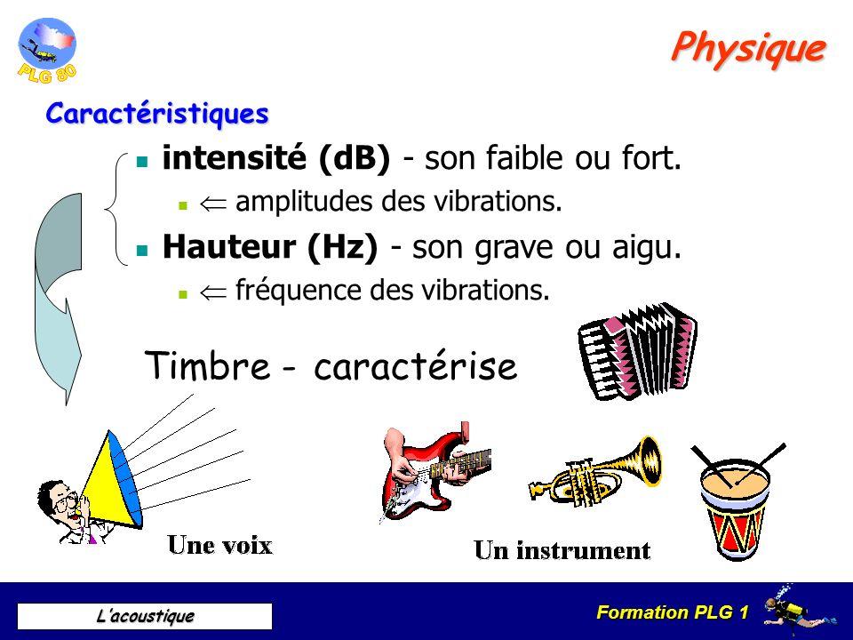 Physique Timbre - caractérise intensité (dB) - son faible ou fort.