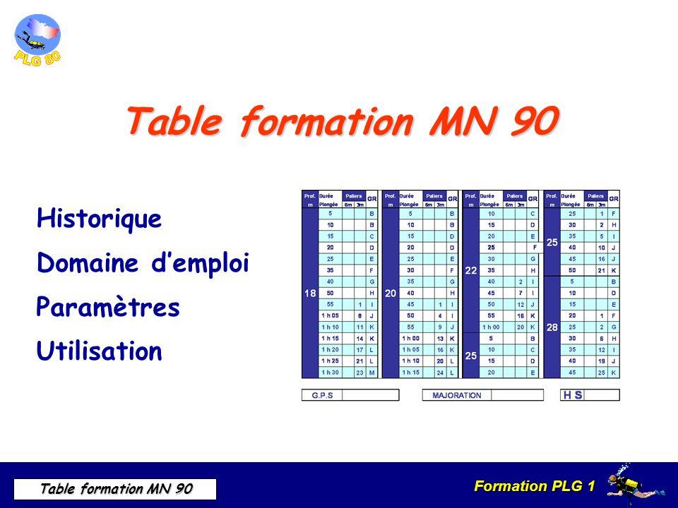 Table formation MN 90 Historique Domaine d'emploi Paramètres