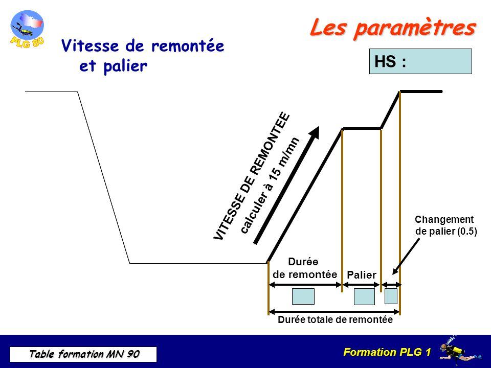 Les paramètres Vitesse de remontée et palier HS : VITESSE DE REMONTEE