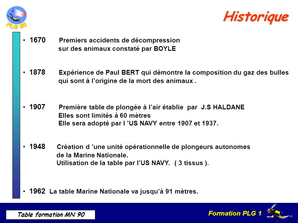 Historique 1670 Premiers accidents de décompression
