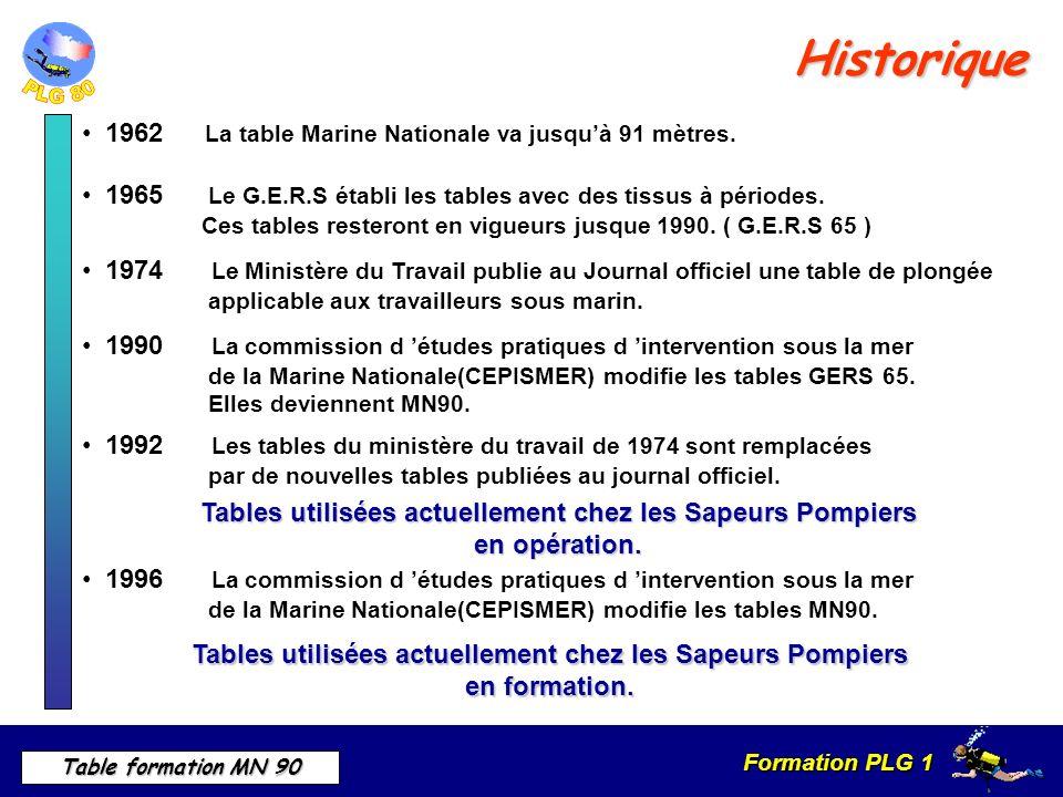 Historique 1962 La table Marine Nationale va jusqu'à 91 mètres.