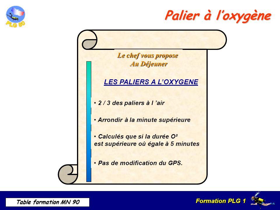 LES PALIERS A L'OXYGENE