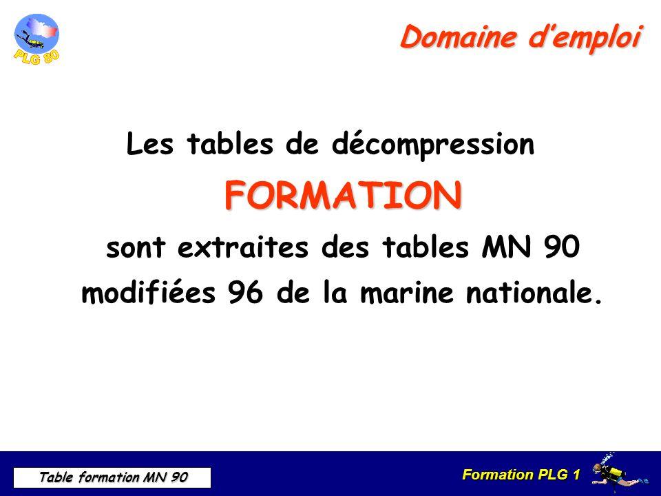 Domaine d'emploi Les tables de décompression FORMATION sont extraites des tables MN 90 modifiées 96 de la marine nationale.