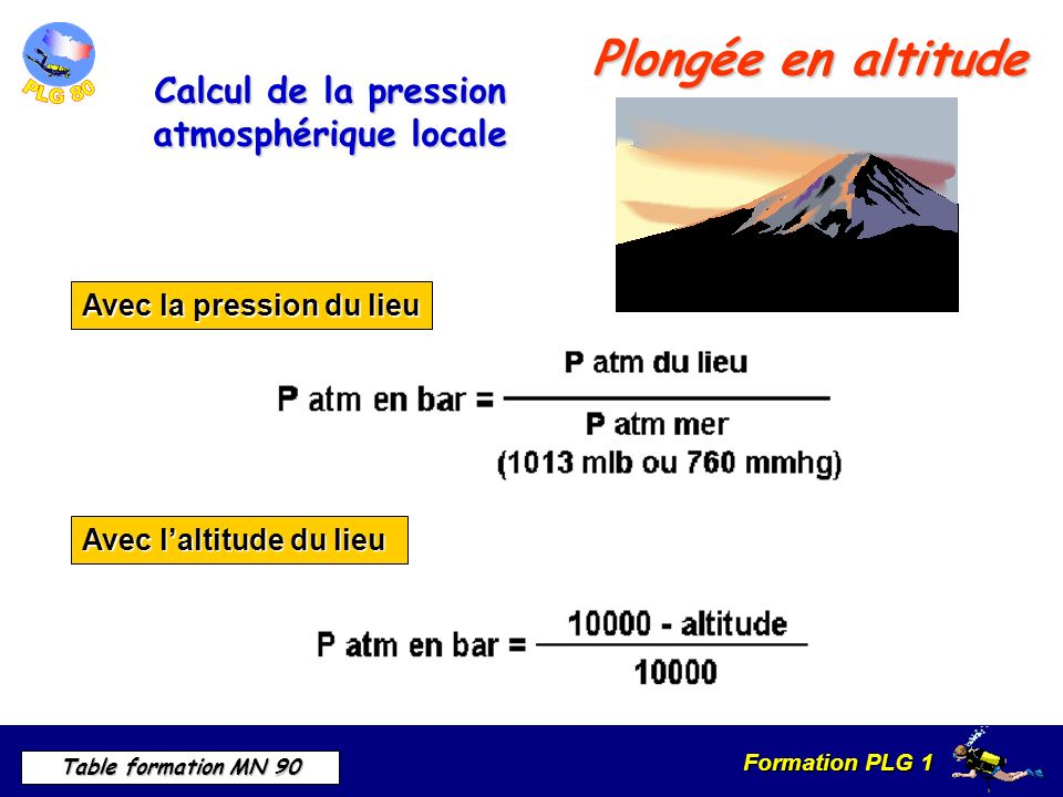 Calcul de la pression atmosphérique locale