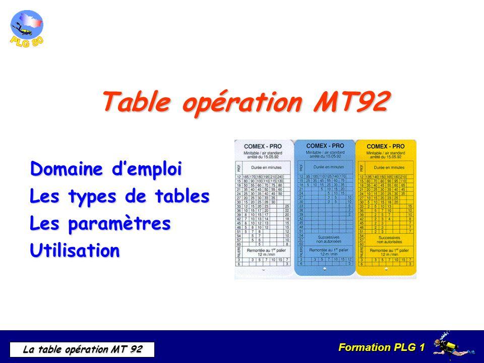 Domaine d'emploi Les types de tables Les paramètres Utilisation