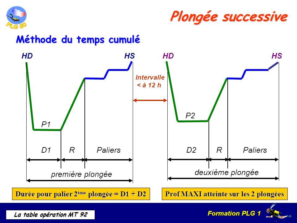 Plongée successive Méthode du temps cumulé HD HS P1 première plongée R