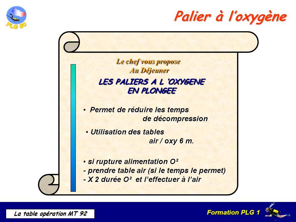 LES PALIERS A L 'OXYGENE