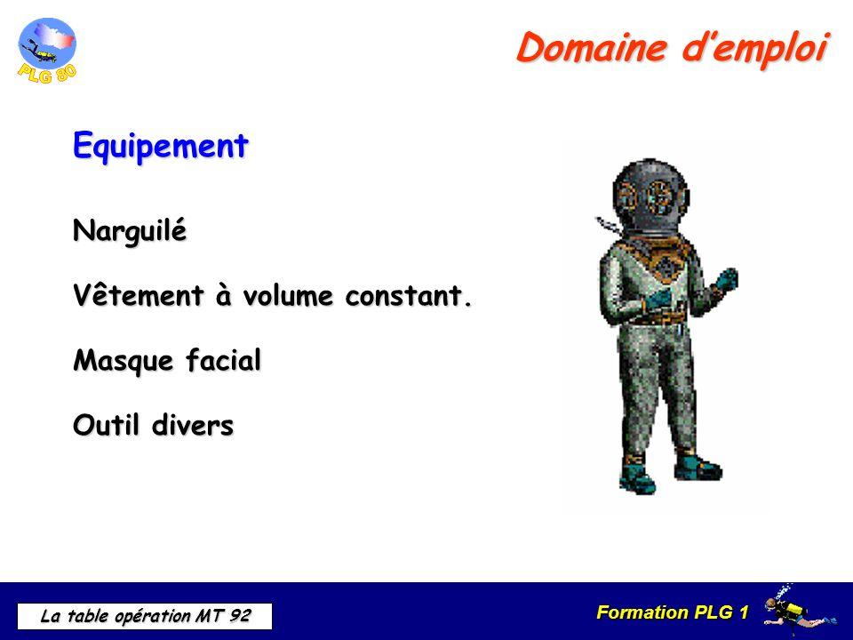 Domaine d'emploi Equipement Narguilé Vêtement à volume constant.