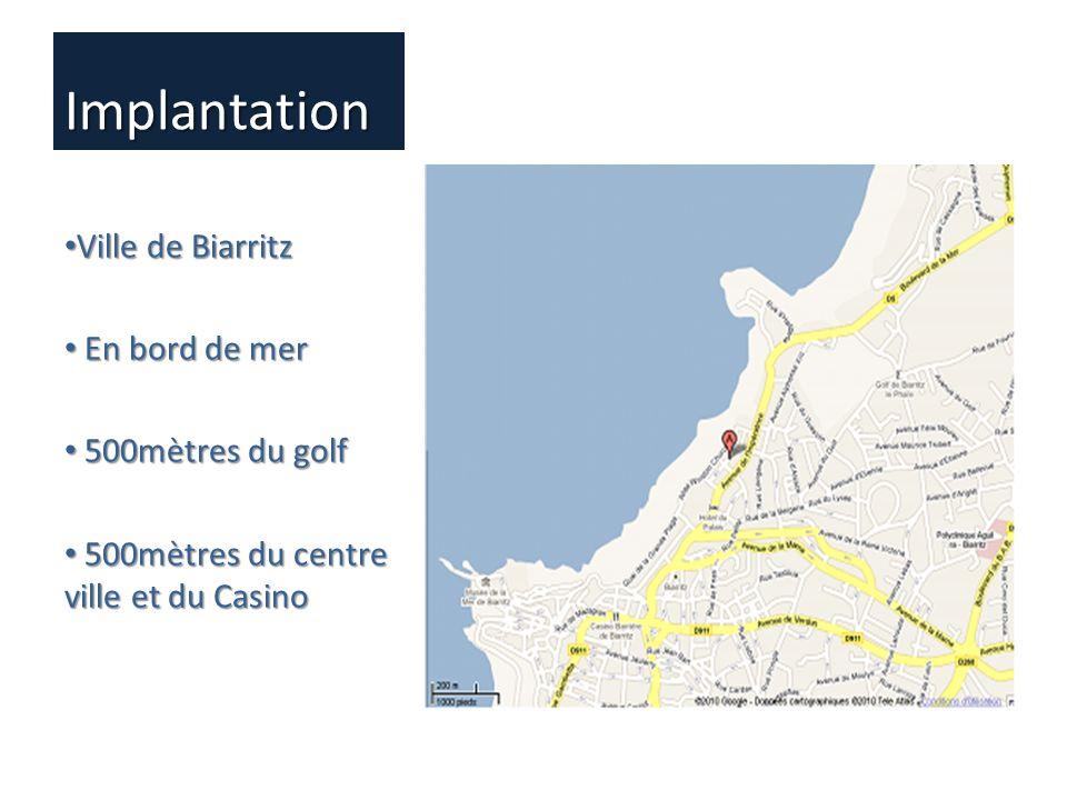 Implantation Ville de Biarritz En bord de mer 500mètres du golf