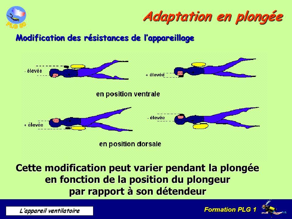 Adaptation en plongéeModification des résistances de l'appareillage.