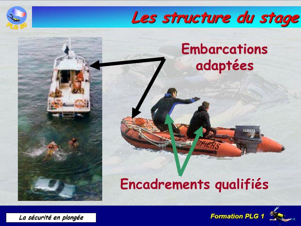 Embarcations adaptées Encadrements qualifiés