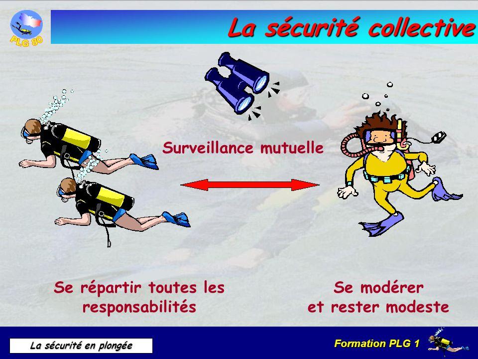 La sécurité collective