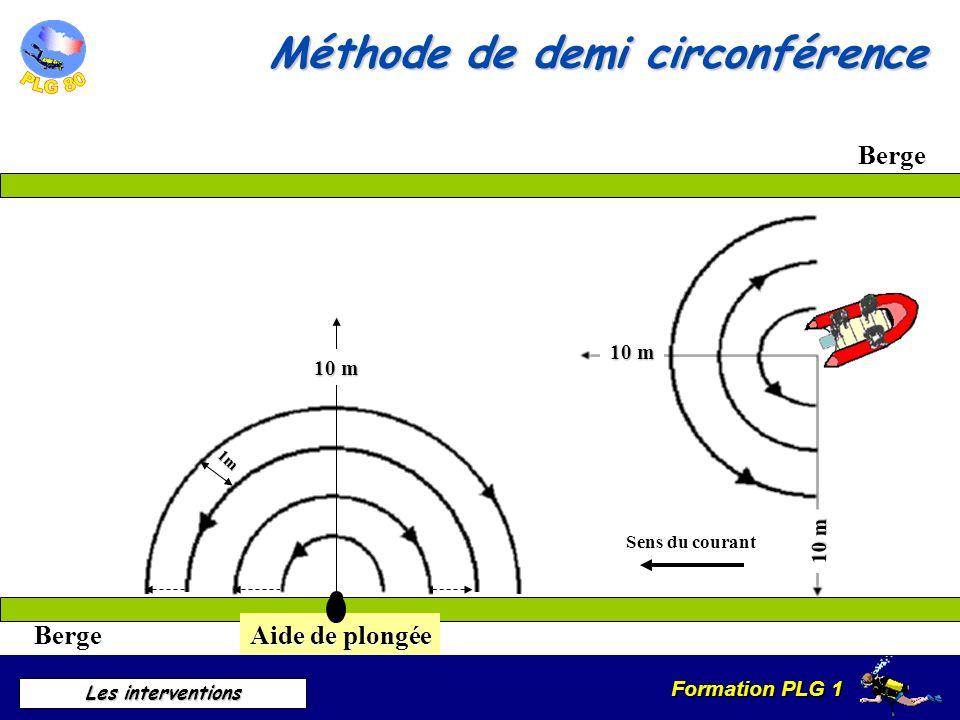Méthode de demi circonférence