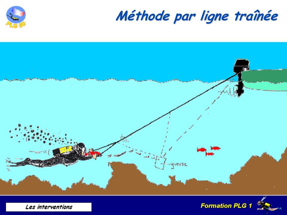 Méthode par ligne traînée
