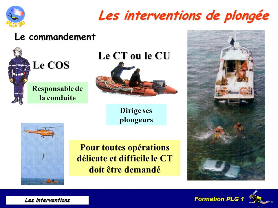 Les interventions de plongée