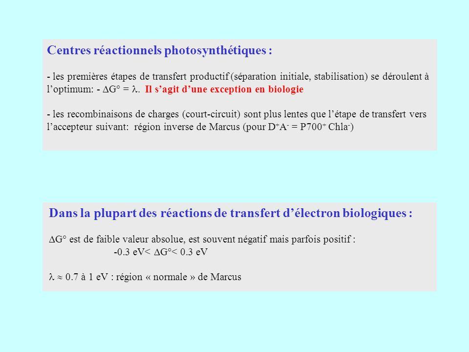 Centres réactionnels photosynthétiques :
