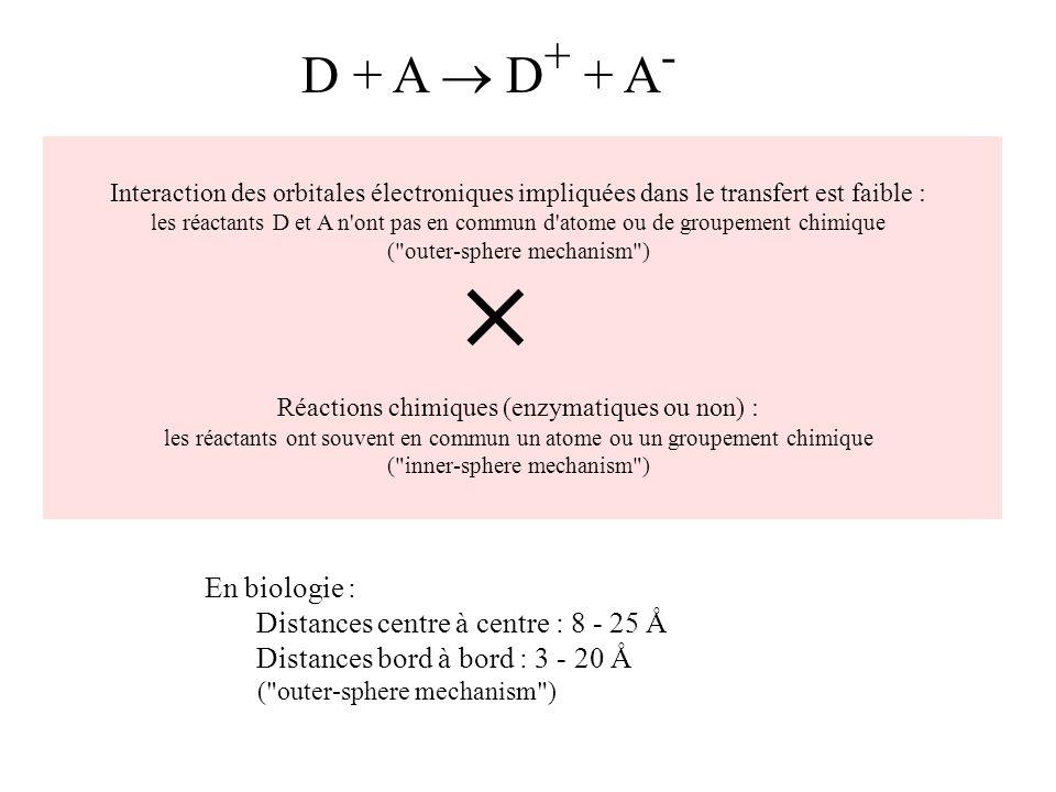  D + A  D+ + A- En biologie : Distances centre à centre : 8 - 25 Å