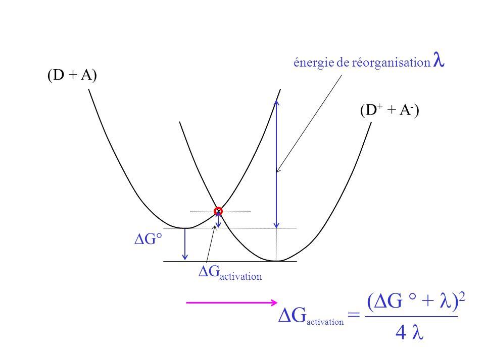 (G ° + )2 Gactivation = 4  (D + A) (D+ + A-) G° Gactivation