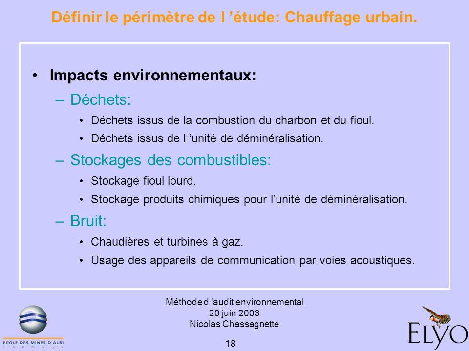 Définir le périmètre de l 'étude: Chauffage urbain.