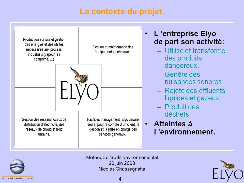 Méthode d 'audit environnemental