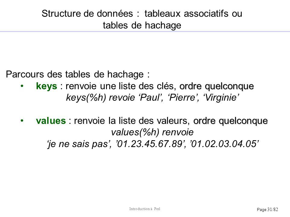 Structure de données : tableaux associatifs ou tables de hachage