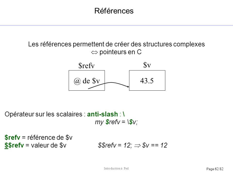 Les références permettent de créer des structures complexes