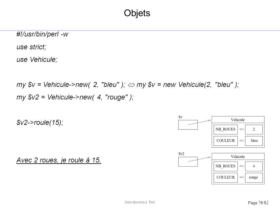 Objets #!/usr/bin/perl -w use strict; use Vehicule;