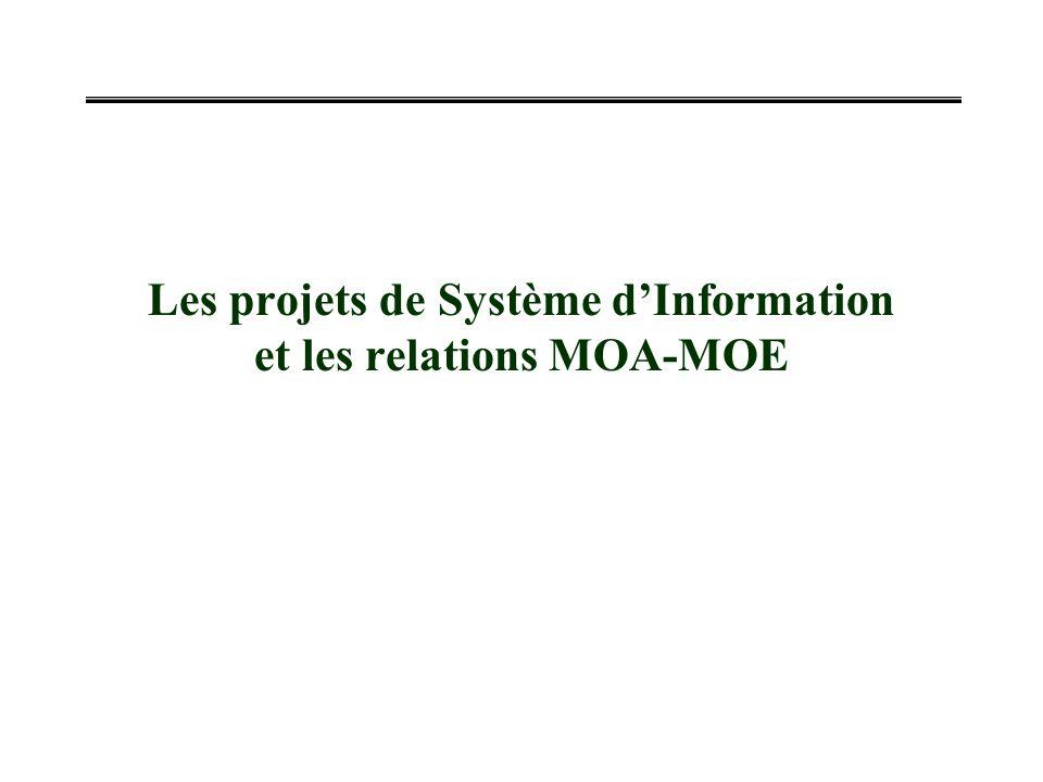 Les projets de Système d'Information et les relations MOA-MOE