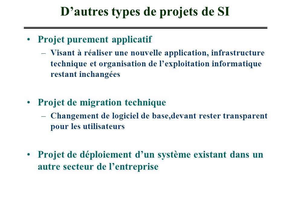 D'autres types de projets de SI