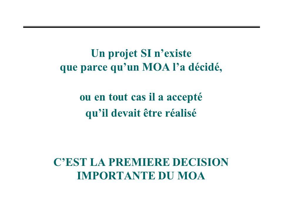 Un projet SI n'existe que parce qu'un MOA l'a décidé,