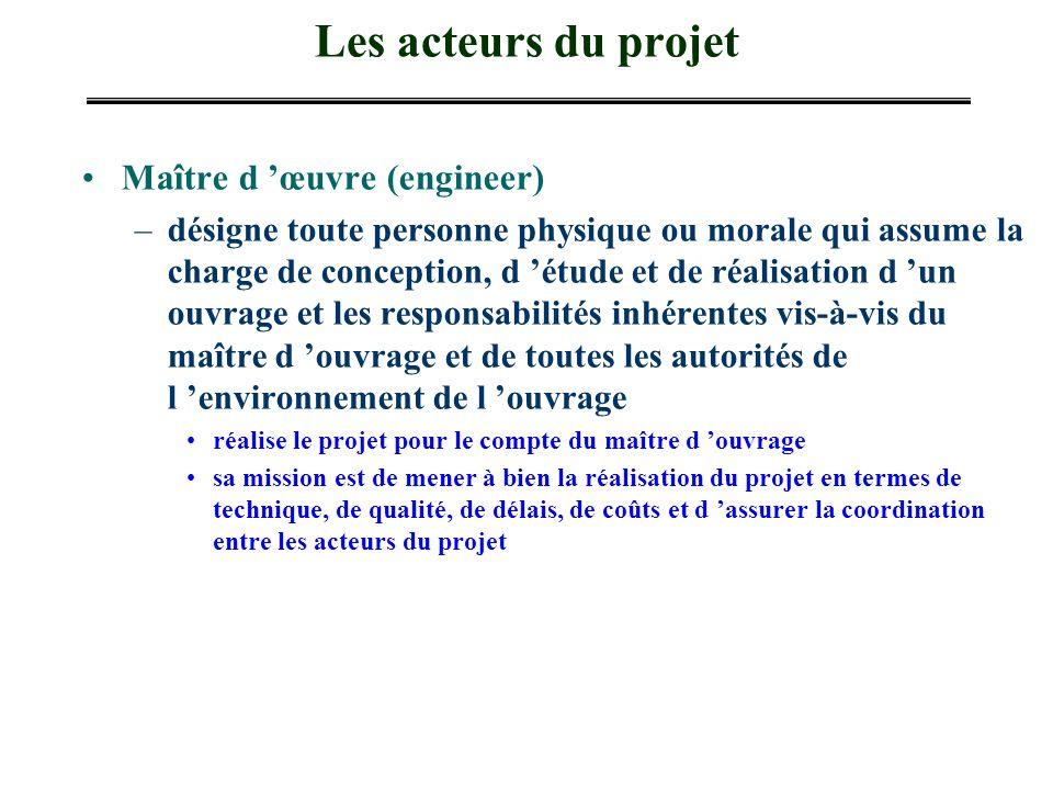 Les acteurs du projet Maître d 'œuvre (engineer)
