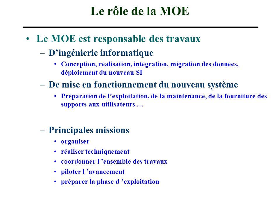 Le rôle de la MOE Le MOE est responsable des travaux