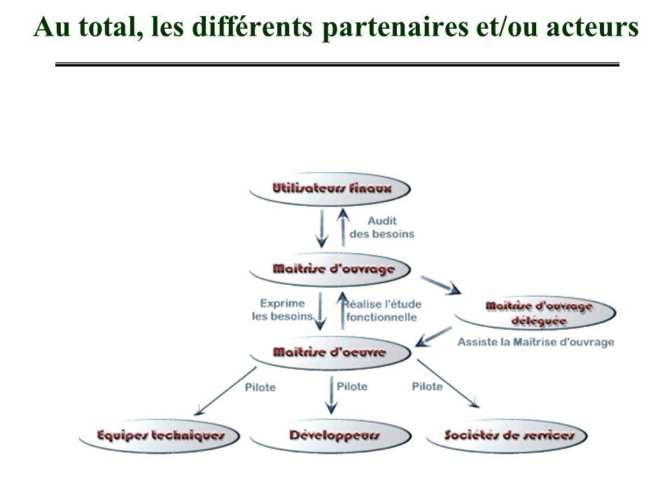 Au total, les différents partenaires et/ou acteurs