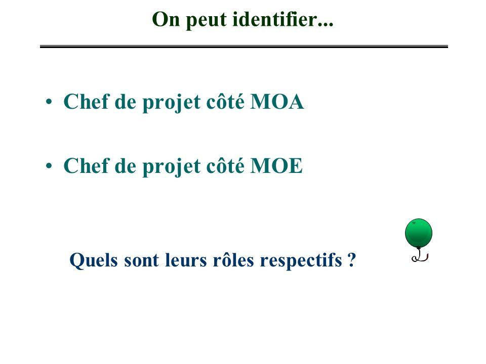 Chef de projet côté MOA Chef de projet côté MOE On peut identifier...