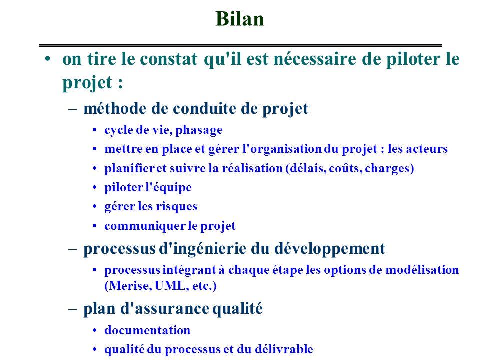 Bilan on tire le constat qu il est nécessaire de piloter le projet :