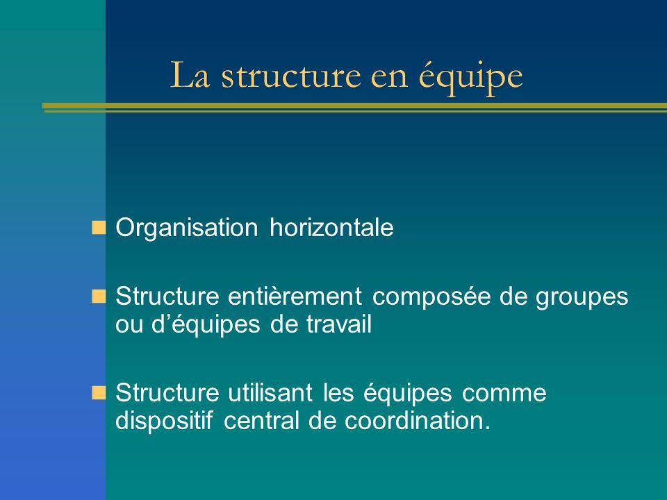 La structure en équipe Organisation horizontale