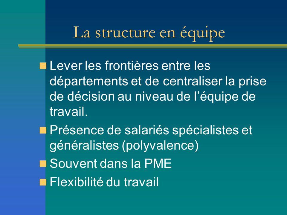 La structure en équipe Lever les frontières entre les départements et de centraliser la prise de décision au niveau de l'équipe de travail.