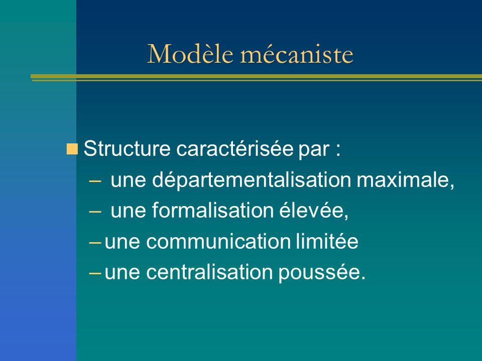 Modèle mécaniste Structure caractérisée par :