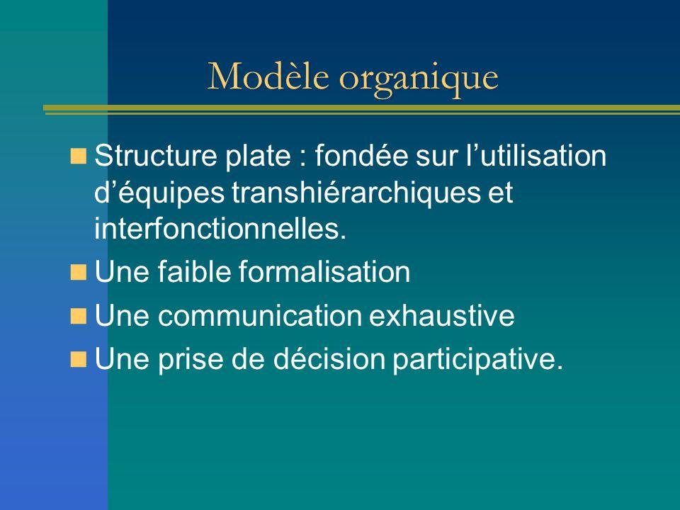 Modèle organique Structure plate : fondée sur l'utilisation d'équipes transhiérarchiques et interfonctionnelles.
