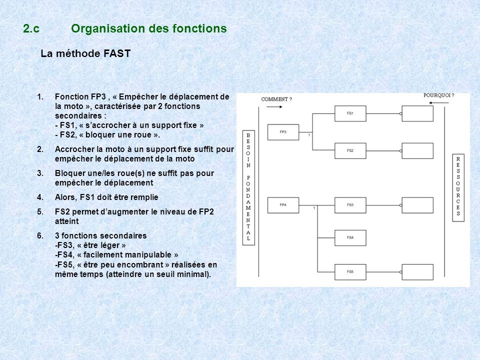2.c Organisation des fonctions